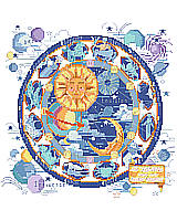 Sun, Moon, Zodiac -- Signs of all that is right in your world of astrology.